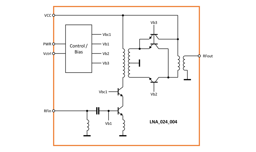 24 GHz Low Noise Amplifier (LNA) - Silicon Radar GmbH